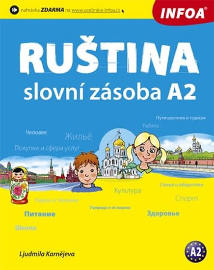 Ruština: Slovní zásoba A2