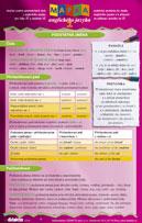 Mapka anglického jazyka 1, podstatná jména : stručný souhrn gramatických jevů z anglického jazyka pro žáky ZŠ a studenty SŠ : praktická pomůcka ke studiu anglického jazyka a k přípravě na přijímací zkoušky na SŠ