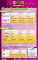 """Mapka anglického jazyka 2, slovesa """"be"""" a """"have"""" : stručný souhrn gramatických jevů z anglického jazyka pro žáky ZŠ a studenty SŠ : praktická pomůcka ke studiu anglického jazyka a k přípravě na přijímací zkoušky na SŠ"""