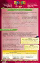 Mapka literatury, praktická pomůcka pro žáky 8. a 9. tříd ZŠ