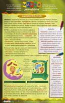 Mapka přírodopisu, praktická pomůcka ke studiu přírodopisu a k přípravě na přijímací zkoušky na SŠ : stručný výběr poznatků a pojmů z přírodopisu. Stavba buňky, bakterie, prvoci, rostliny a houby