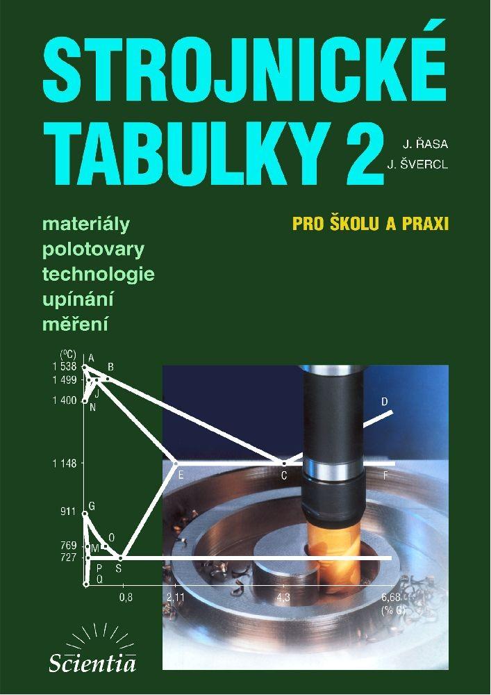 Strojnické tabulky, pro školu a praxi. Materiály, polotovary, technologie, upínání, měření